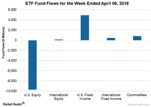 uploads/2018/04/3-ETF-4-1-1.png