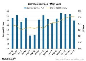 uploads/2017/07/Germany-Services-PMI-in-June-2017-07-06-1.jpg