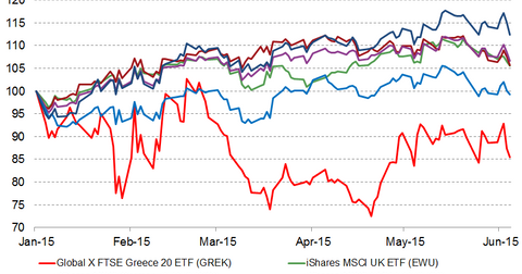 uploads/2015/06/European-equities1.png