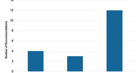 uploads/2017/01/BHP_Ratings.png