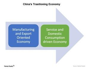 uploads///Chinas transition