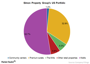 uploads/2015/09/Chart-3-US-Portfolio1.png