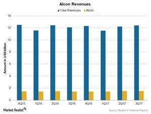 uploads/2018/01/Chart-005-Alcon-1.jpg
