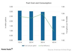 uploads/2015/02/Part5_4Q14_fuel-cost_consumption11.png
