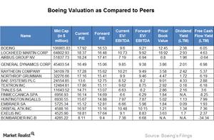 uploads/2015/04/BA-Valuation1.png