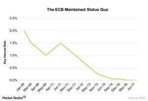 uploads/2017/07/The-ECB-Maintained-Status-Quo-2017-07-21-1.jpg