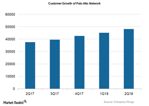 uploads/2018/04/PANW_Customer-growth-1.png