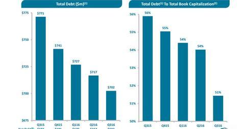 uploads/2016/10/Debt.jpg