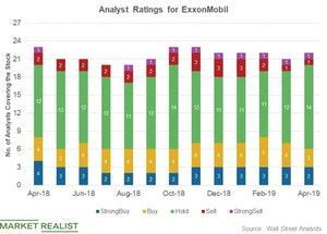 uploads/2019/04/Analyst-ratings-13-1.jpg