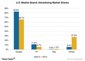 uploads///Advertising US Mobile Search