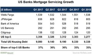 uploads/2018/06/2-mortgage-market-share-1.png
