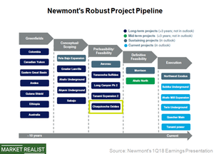 uploads/2018/05/Project-pipeline-1.png