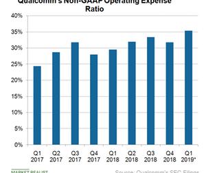 uploads/2018/11/A7_Semiconductors_QCOM-opex-ratio-Q418-1.png