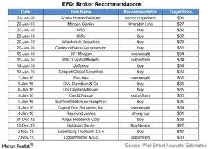 uploads/2016/01/EPD-broker-recommendations1.jpg