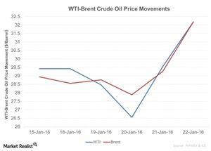 uploads/2016/01/WTI-Brent-Crude-Oil-Price-Movements-2016-01-251.jpg