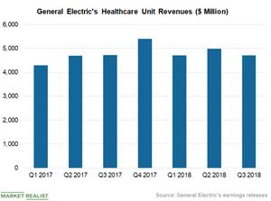 uploads///Chart  Healthcare