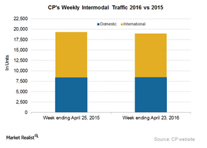 uploads/2016/04/CP-Intermodal51.png