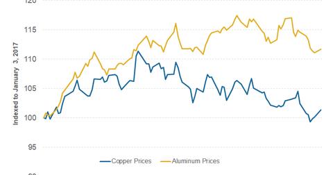 uploads/2017/05/part-3-aluminum-versus-copper-1.png