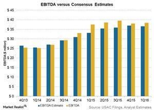 uploads/2016/05/ebitda-vs-estimates41.jpg