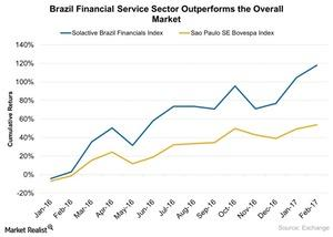 uploads///Brazil Financial Service Sector Outperforms the Overall Market