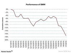 uploads/2016/01/Performance-of-BMW-2016-01-081.jpg