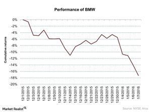 uploads/2016/01/Performance-of-BMW-2016-01-081.jpg