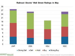 uploads/2019/05/Chart-7-Rating-1.png