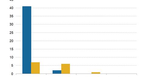uploads/2016/09/Verizon-network-performance-1.png