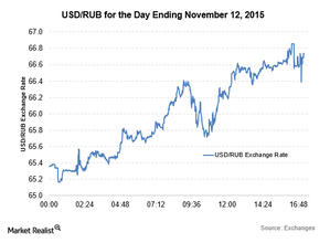 uploads/2015/11/RUB-Nov-121.png