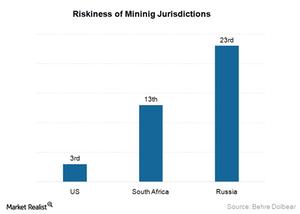 uploads///Mining jurisdictions