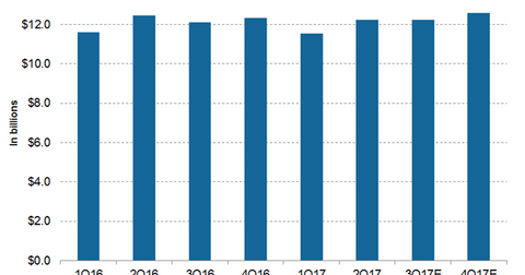 uploads/2017/09/Novartis-revenues-1.png