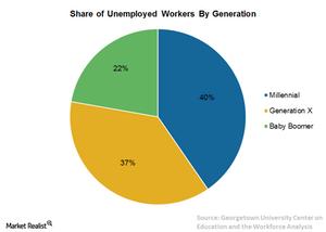 uploads/// Unemployed