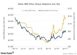 uploads///China steel prices