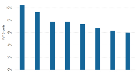 uploads/2016/06/GDP-2.png