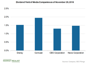 uploads/2018/11/dividend-yield-of-disney-and-peers-1.png
