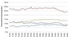 uploads///Relative Valuation of Pilgrims Pride and Peers