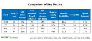 uploads///comparison of key metrics
