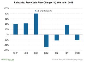 uploads/2018/09/Free-Cash-Flow-1-1.png