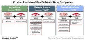 uploads/2015/12/Dow_Deal_31.jpg