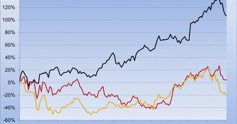 uploads/2014/04/New-Google-Baidu-Yandex1.jpg