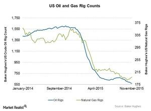 uploads/2015/11/Oil-and-Gas-rigs21.jpg