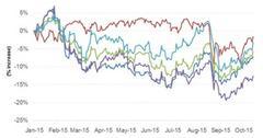 uploads/// Stock Returns