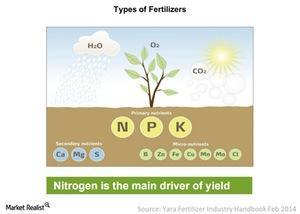 uploads/2017/01/Types-of-Fertilizers-2016-06-01-1.jpg