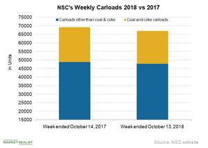 uploads/2018/10/NSC-C-2-1.png