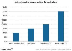 uploads/2015/07/Nflx-video-streaming-pricing1.jpg