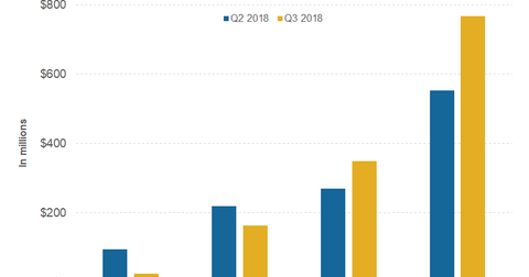 uploads/2018/12/part-4-nue-1.png