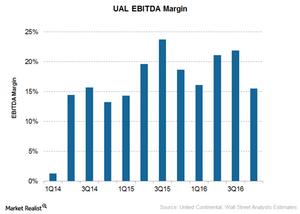 uploads/2017/01/EBITda-margin-1.png