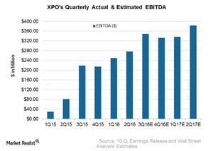 uploads/2016/08/XPO-EBITDA-1.png