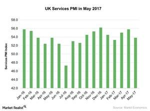 uploads/2017/06/UK-Services-PMI-in-May-2017-2017-06-18-1.jpg