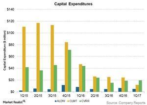 uploads/2017/07/capital-expenditures-1.jpg